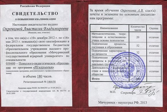 """Свидетельство о повышении квалификации по программе """"Психология"""""""